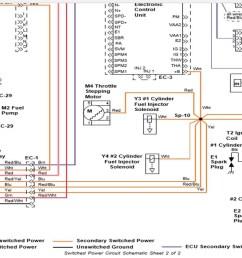 john deere gator ignition switch wiring diagram [ 1092 x 767 Pixel ]