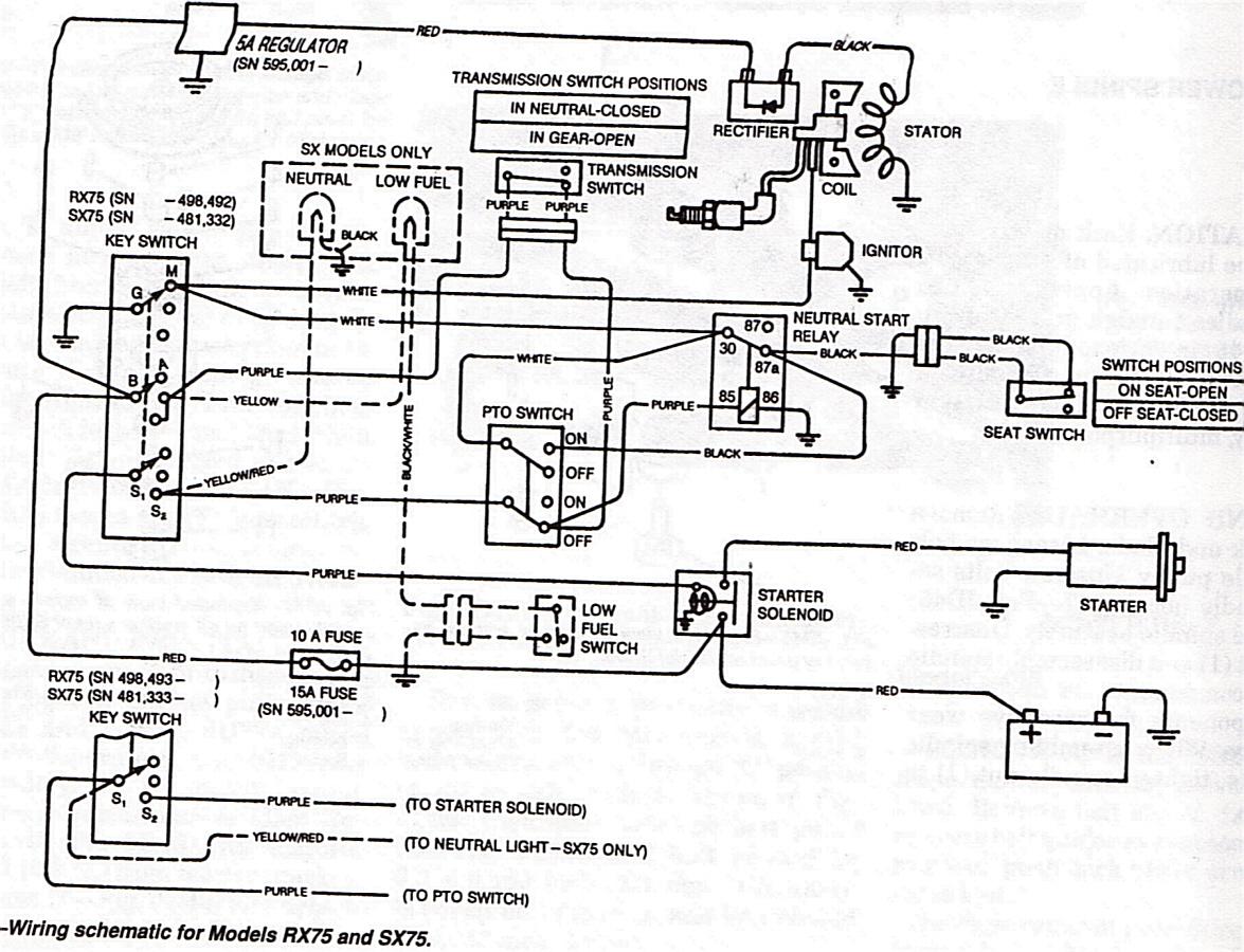 John Deere Wiring Harness Diagram - Wiring Diagram Page