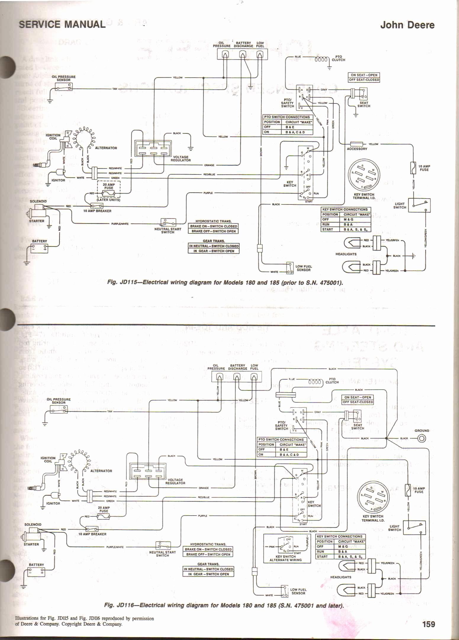 hight resolution of john deere l130 wiring diagram john deere d105 parts diagram for john deere l130 wiring