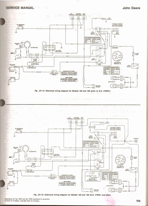 small resolution of john deere l130 wiring diagram john deere d105 parts diagram for john deere l130 wiring