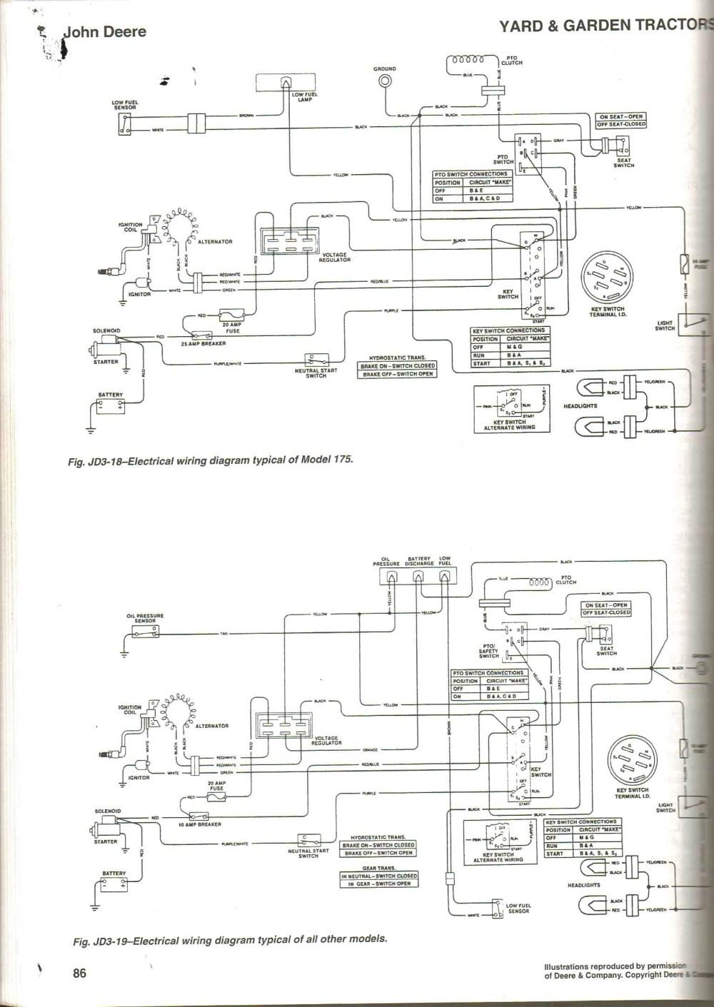 medium resolution of john deere l130 wiring diagram john deere l130 engine diagram fresh diagram john deere solenoid