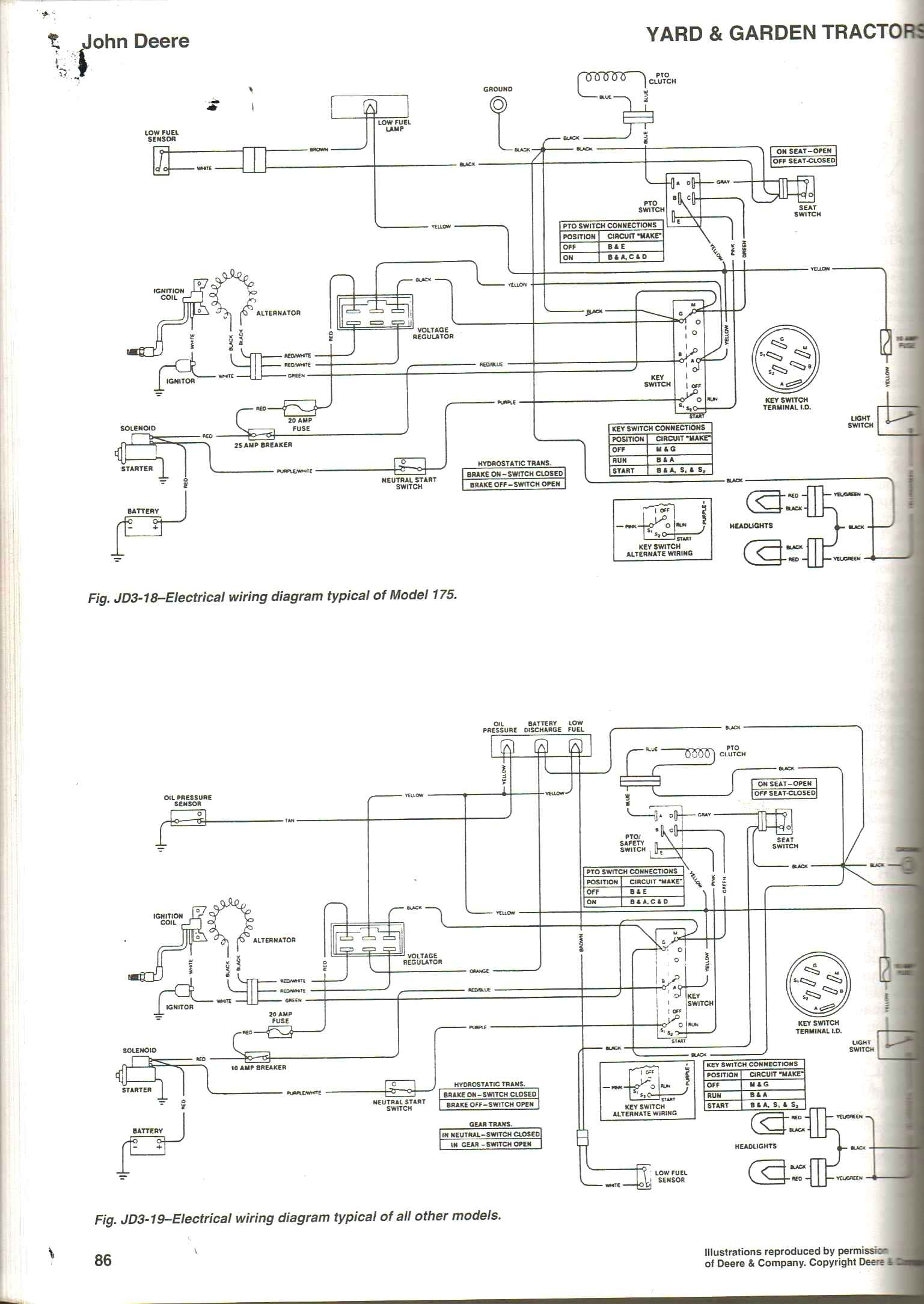 hight resolution of john deere l130 wiring diagram john deere l130 engine diagram fresh diagram john deere solenoid