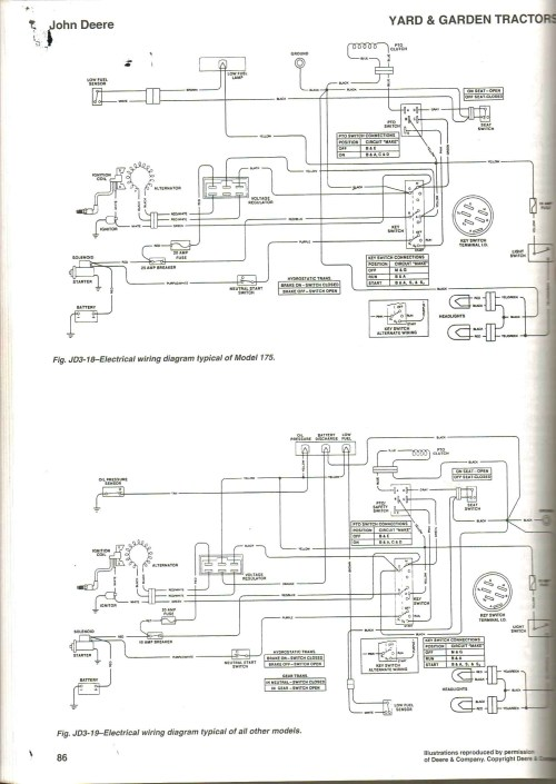 small resolution of john deere l130 wiring diagram john deere l130 engine diagram fresh diagram john deere solenoid