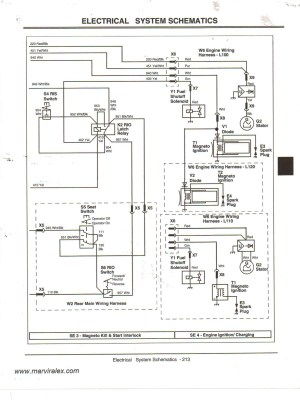 John Deere Lawn Mower Wiring Diagram | Free Wiring Diagram