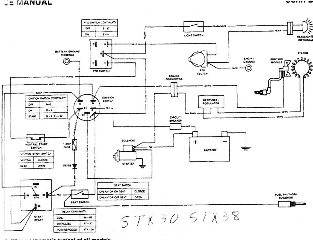 medium resolution of jd 2520 wiring diagram blog wiring diagram jd 2520 wiring diagram source john deere