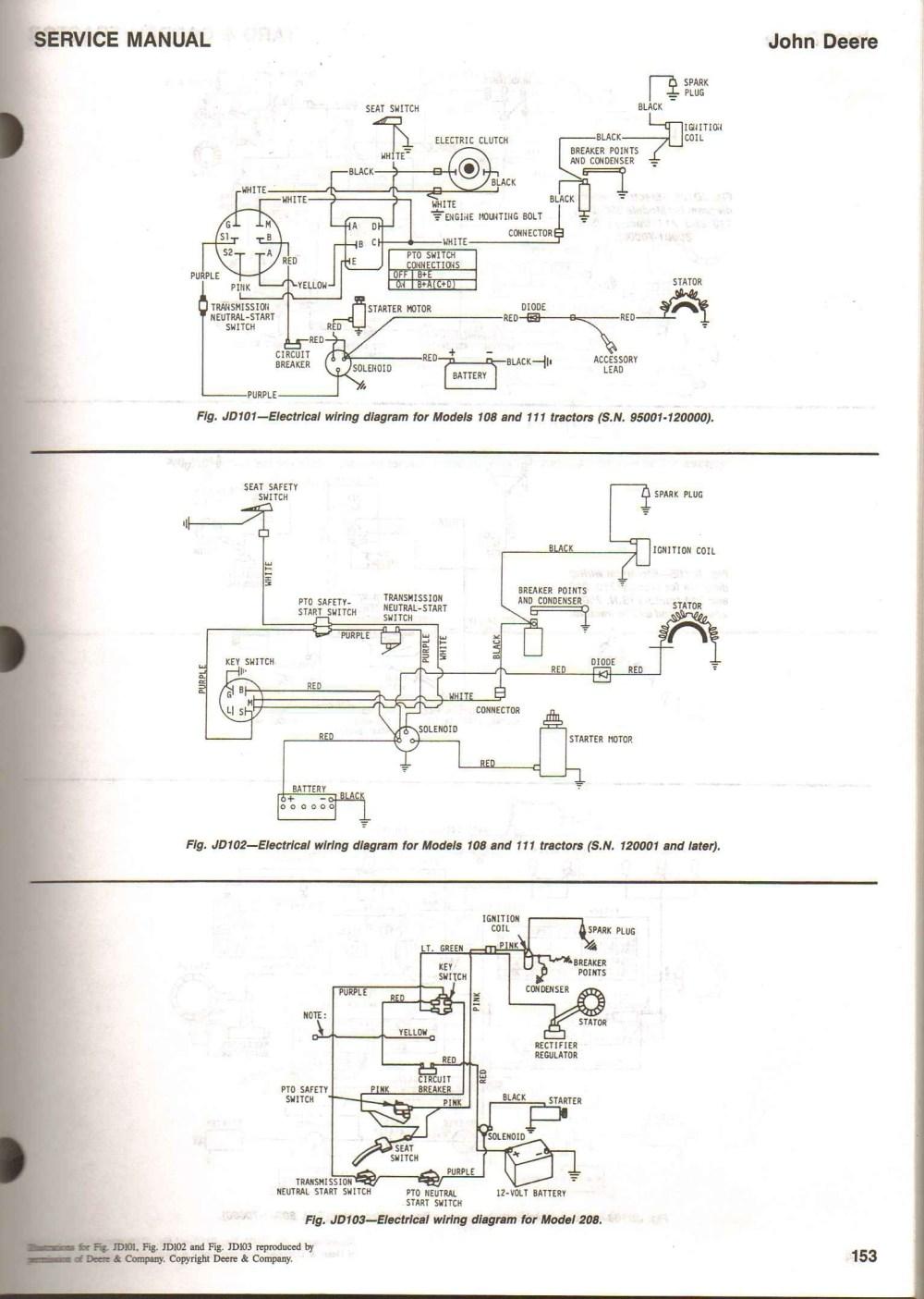 medium resolution of john deere gator 6x4 wiring diagram online wiring diagramjohn deere gator 6x4 wiring diagram free picture