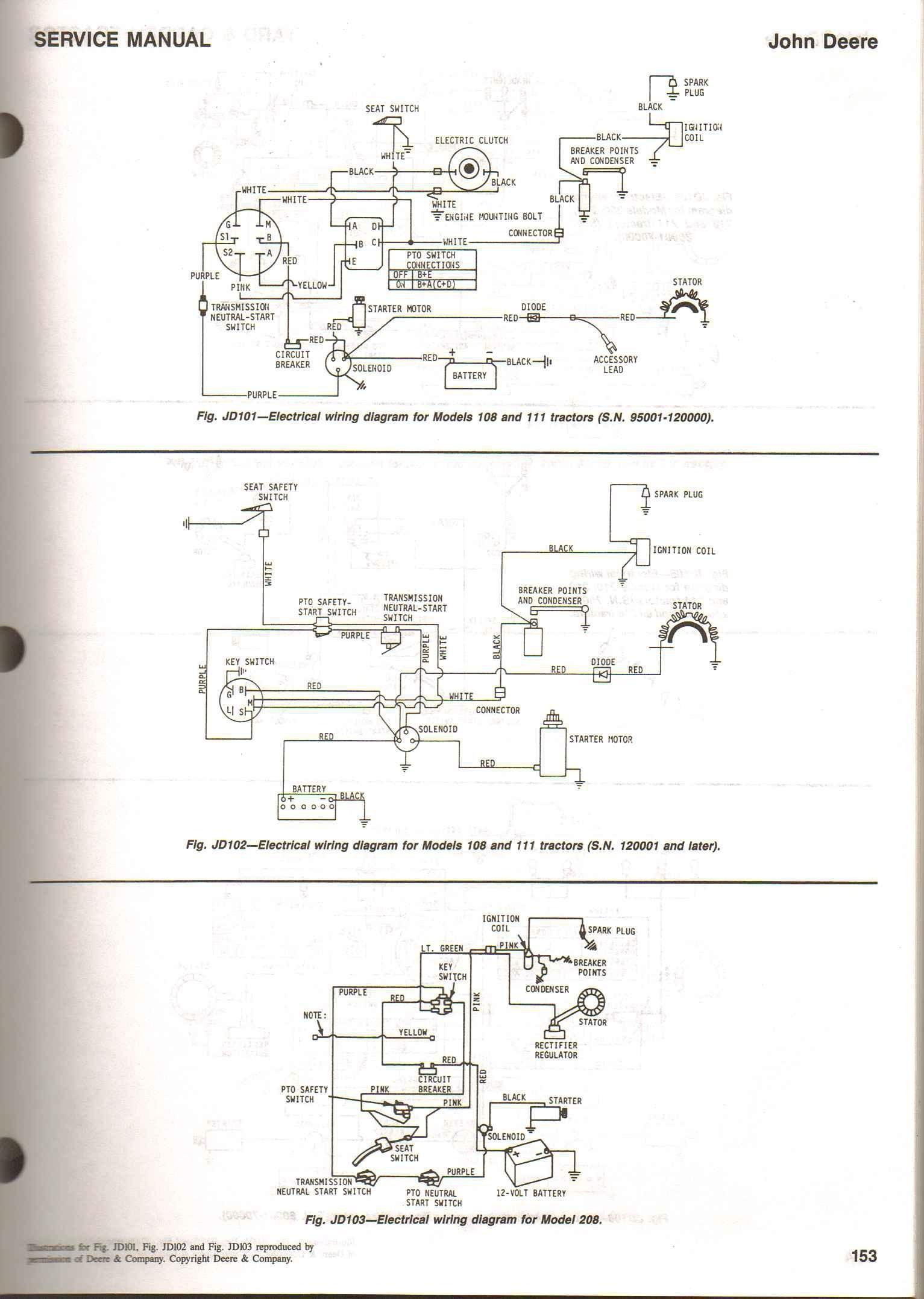 hight resolution of john deere gator 6x4 wiring diagram online wiring diagramjohn deere gator 6x4 wiring diagram free picture