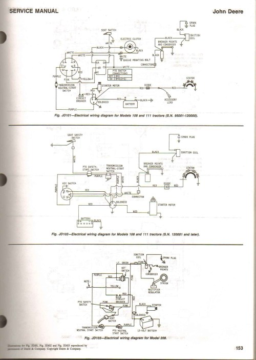 small resolution of john deere gator 6x4 wiring diagram online wiring diagramjohn deere gator 6x4 wiring diagram free picture