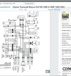 kawasaki bayou 220 wiring schematic 2002 kawasaki 650 atv wiring diagram wire center 5i [ 1024 x 768 Pixel ]