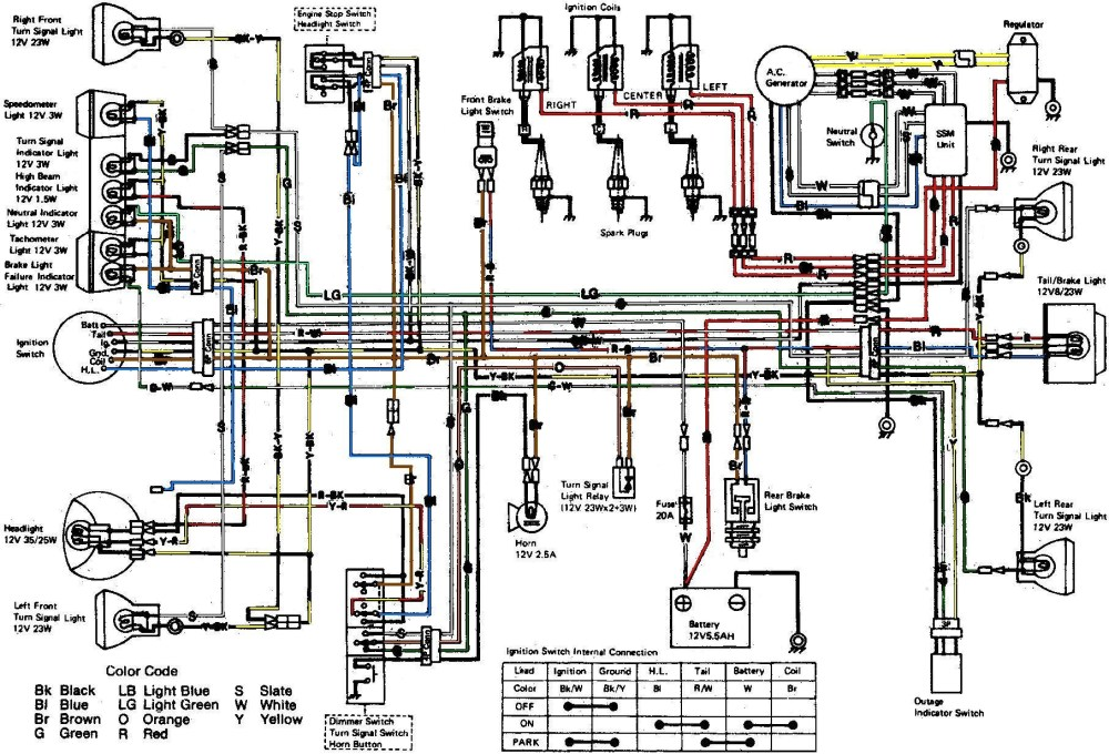 medium resolution of kawasaki bayou 220 wiring schematic