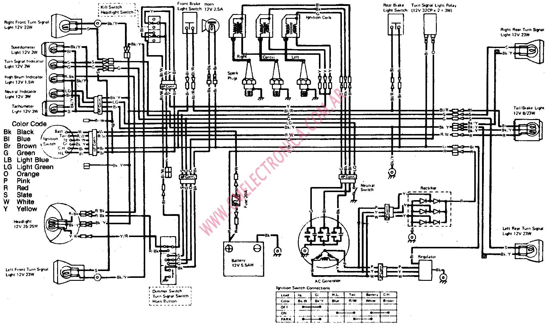 [DIAGRAM] 1987 Kawasaki Bayou 220 Wiring Diagram FULL