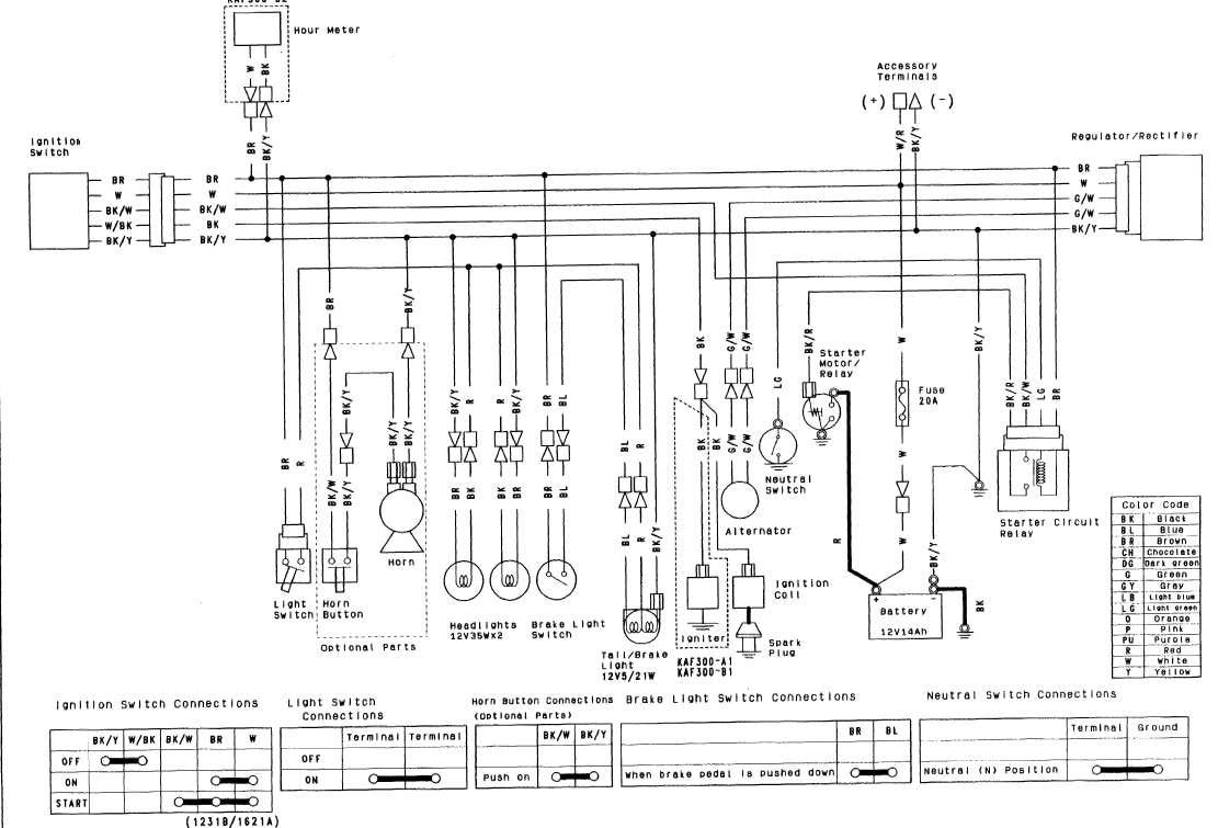 1990 kawasaki mule wiring diagram wiring diagram section 1988 kawasaki mule 1000 wiring diagram kawasaki mule 1000 wiring diagram #2