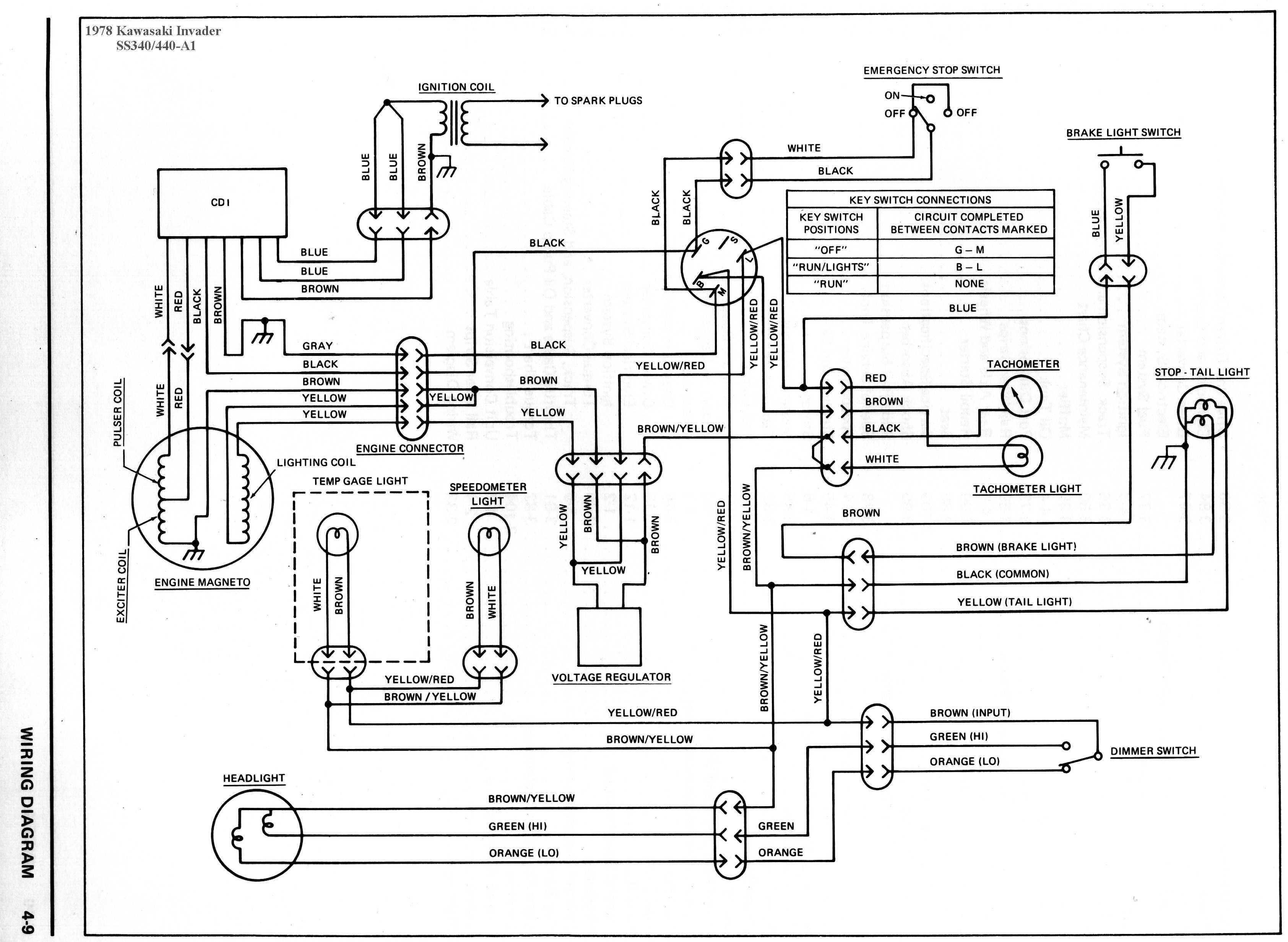 1975 Kawasaki Wiring Diagram - Wiring Diagrams Outlet on