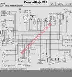 kawasaki mule ignition wiring diagram wiring diagram zx6r 1999 awesome wiring diagram free kawasaki mule [ 1600 x 1200 Pixel ]