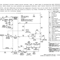 Dryer Wiring Diagram Pmi Knowledge Areas Kenmore 110 Schematic Model 73952101 Blog Sears Diagrams Best Library Washer