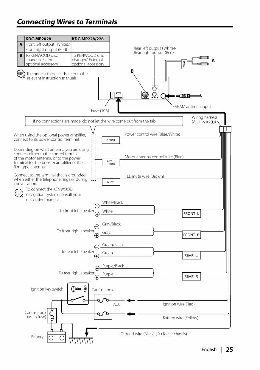 medium resolution of kenwood cd player wiring diagram free wiring diagram kenwood harness diagram kenwood cd player wiring diagram