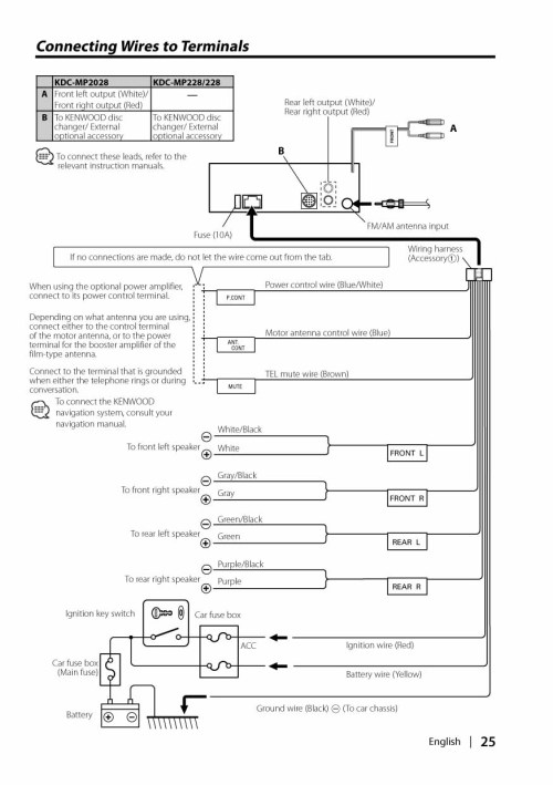 small resolution of kenwood cd player wiring diagram free wiring diagram kenwood harness diagram kenwood cd player wiring diagram