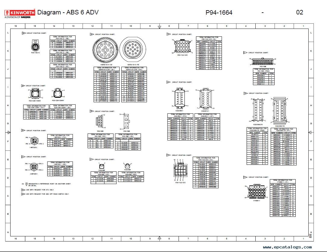 hight resolution of kenworth wiring diagram pdf kenworth t2000 wiring diagrams kenworth circuit diagrams wire center u2022 rh