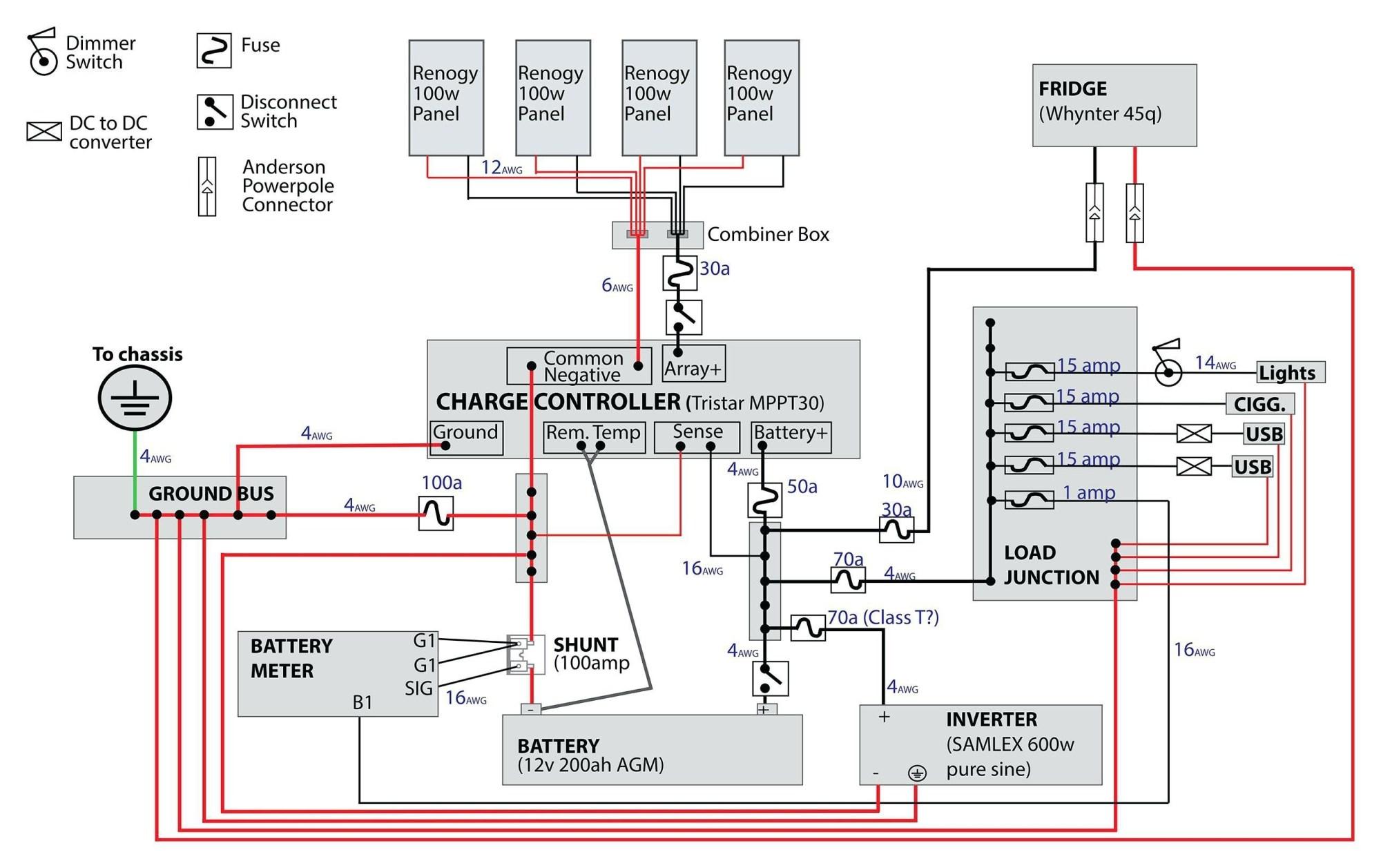 hight resolution of keystone rv wiring diagram coachman motorhome wiring diagram new keystone rv wiring diagram new coachman