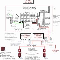 Rv Fresh Water Tank Sensor Wiring Diagram Racing Ignition Switch Panel 18 6 Kenmo Lp De Holding Ho Schwabenschamanen U2022 Rh Kib Monitor