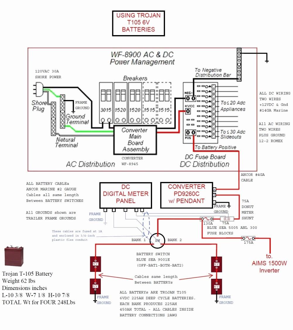 medium resolution of keystone rv wiring schematic keystone rv wiring diagram elegant rv holding tank wiring diagram unique