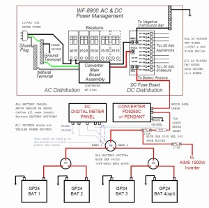 Keystone Rv Wiring Schematic | Free Wiring Diagram