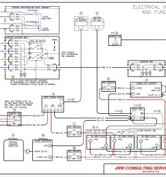 rv electrical wiring diagram for tv wiring diagram expert rv electrical outlet wiring rv electrical wiring [ 1927 x 1151 Pixel ]