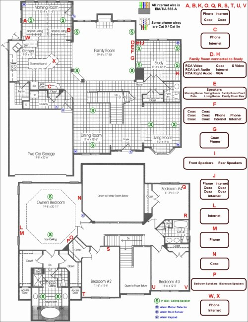 small resolution of kitchen wiring diagram