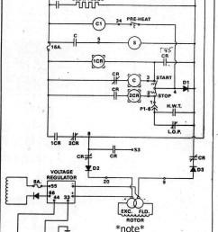 kohler cv16s wiring diagram free wiring diagram [ 1112 x 1974 Pixel ]