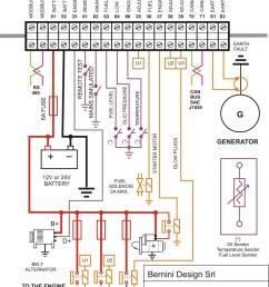 kohler transfer switch wiring diagram wiring diagram kohler generator save kohler engine wiring diagram unique [ 1440 x 1988 Pixel ]