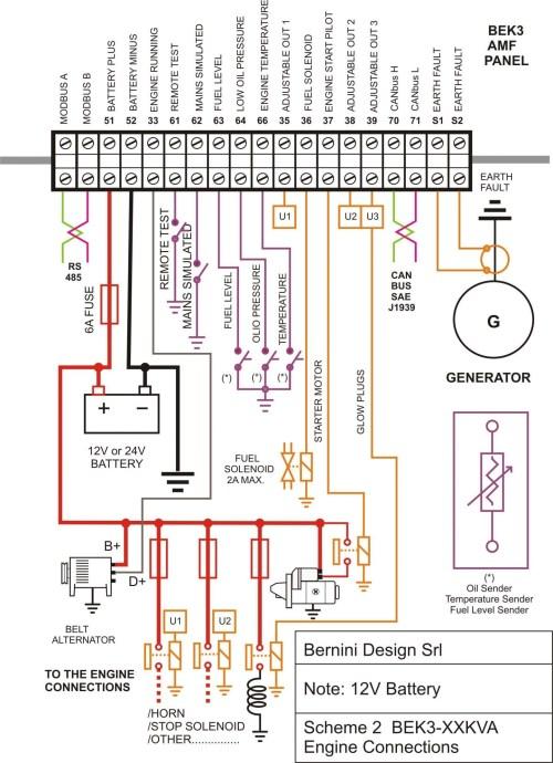 small resolution of kohler transfer switch wiring diagram wiring diagram kohler generator save kohler engine wiring diagram unique