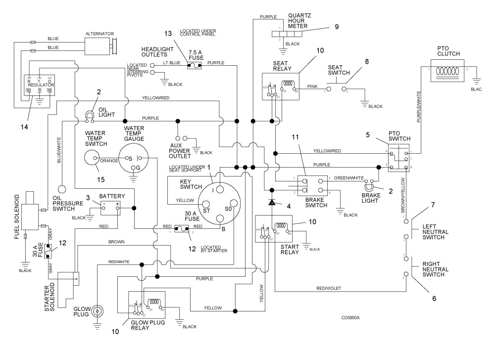 medium resolution of kubota ignition switch wiring diagram
