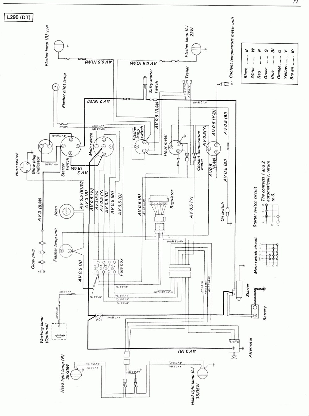medium resolution of gf1800 kubota key switch wiring diagram schematic diagram downloadkubota wiring schematic wiring diagram z4gl6500s kubota wiring