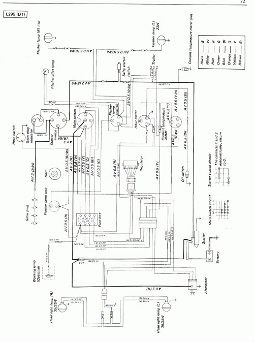 small resolution of gf1800 kubota key switch wiring diagram schematic diagram downloadkubota wiring schematic wiring diagram z4gl6500s kubota wiring