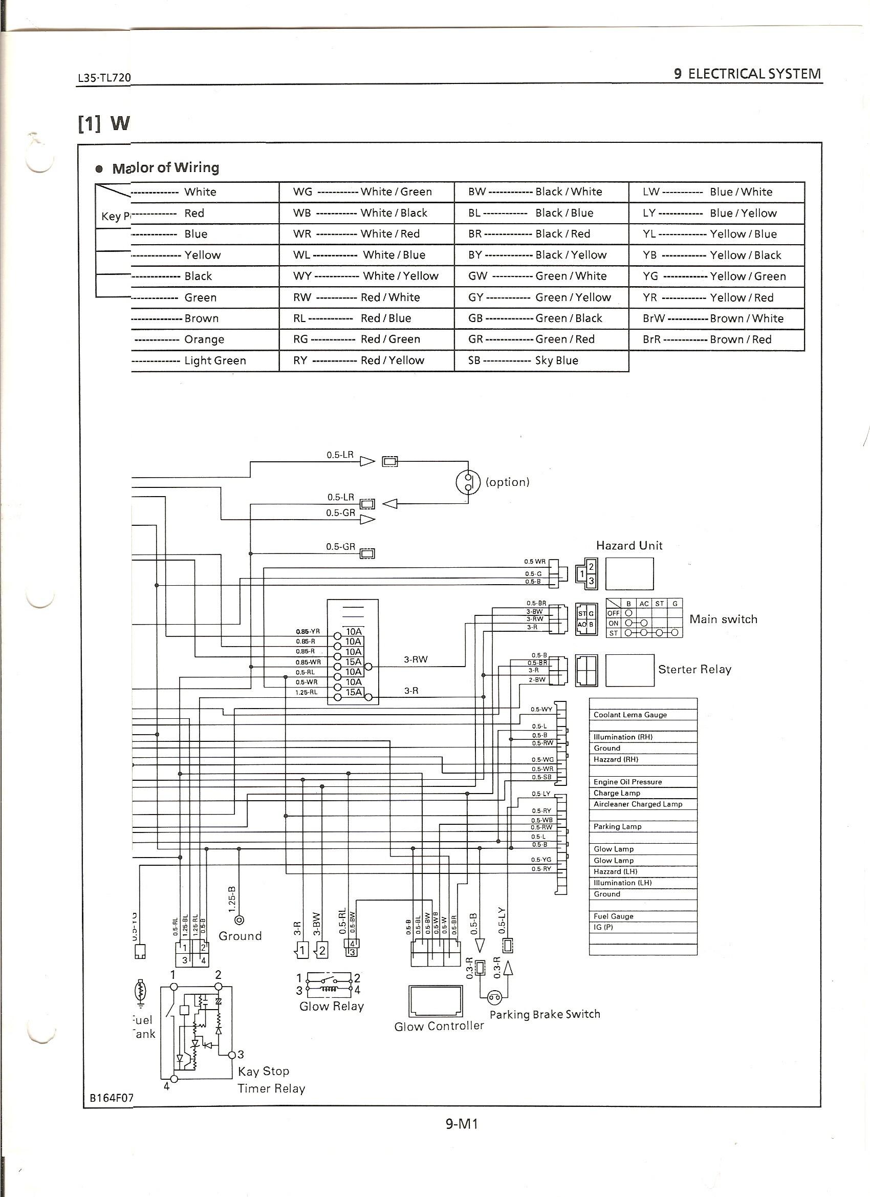 kubota generator wiring diagrams all wiring diagram Yard Machine Riding Mower Wiring Diagram