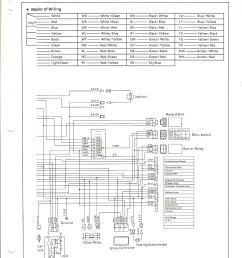 kubota wiring diagram pdf kubota ignition switch wiring diagram inspirationa kubota generator wiring diagram valid [ 1700 x 2338 Pixel ]