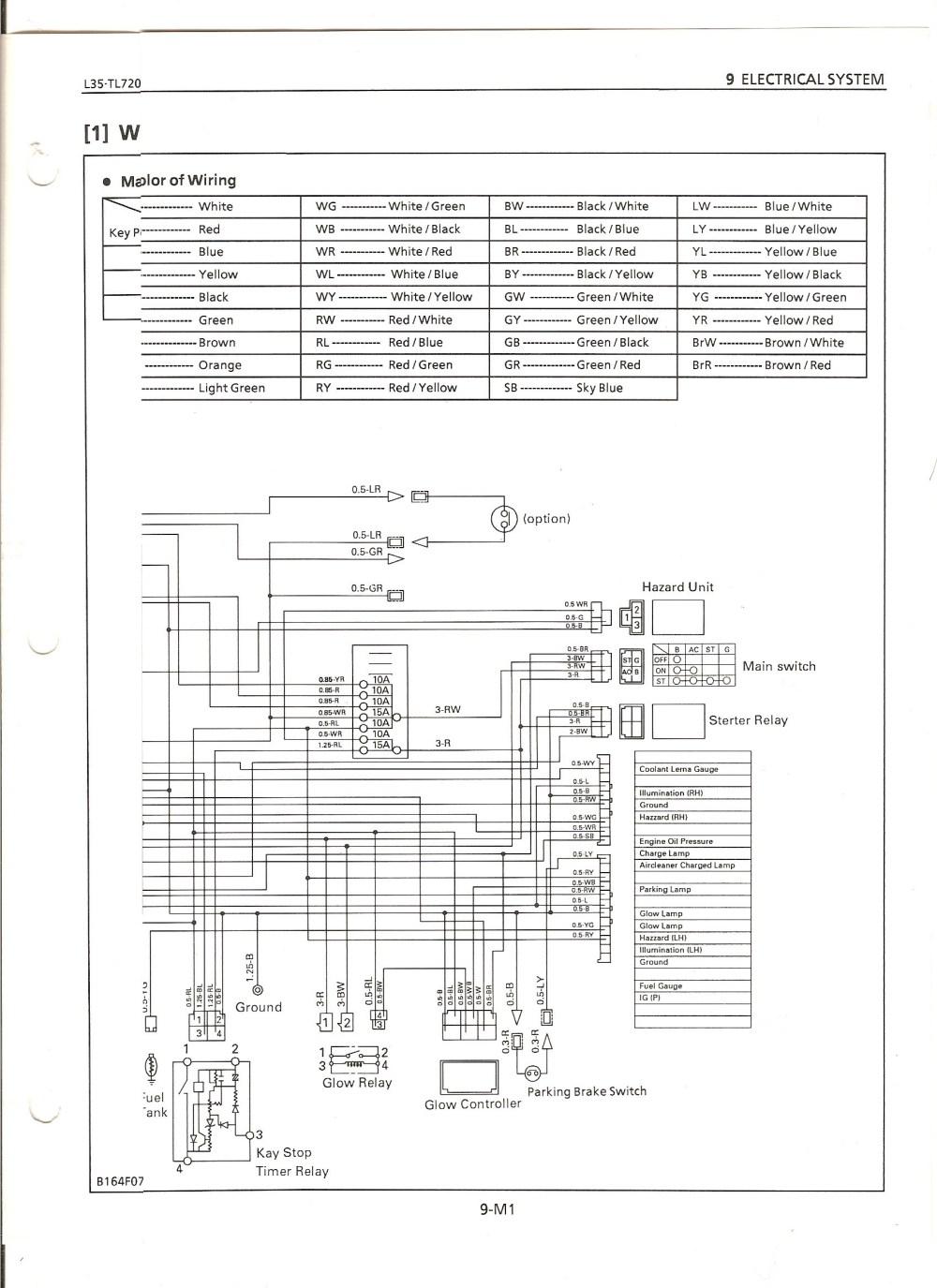 medium resolution of kubota wiring diagram pdf kubota ignition switch wiring diagram inspirationa kubota generator wiring diagram valid