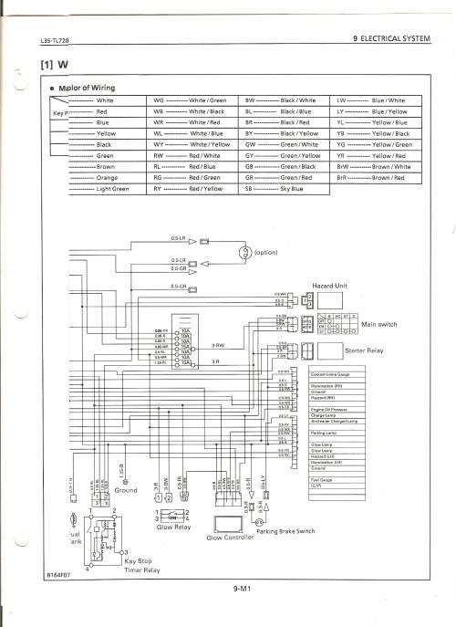 small resolution of kubota wiring diagram pdf kubota ignition switch wiring diagram inspirationa kubota generator wiring diagram valid