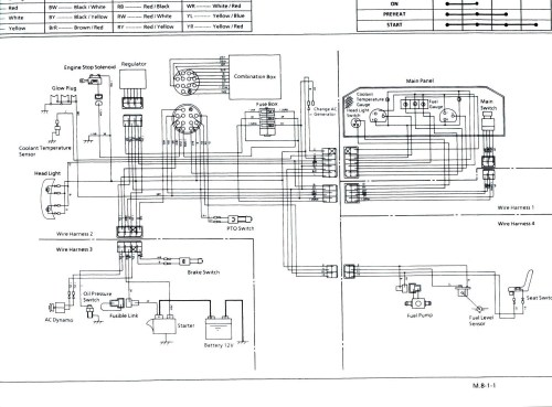 small resolution of kubota tractor wiring wiring diagram yer b7000 kubota tractor wiring diagram wiring diagram dat kubota tractor