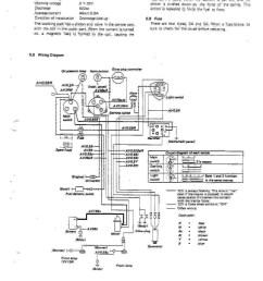 kubota wiring diagram pdf free wiring diagram kubota alternator wiring diagram kubota wire diagram [ 1272 x 1755 Pixel ]