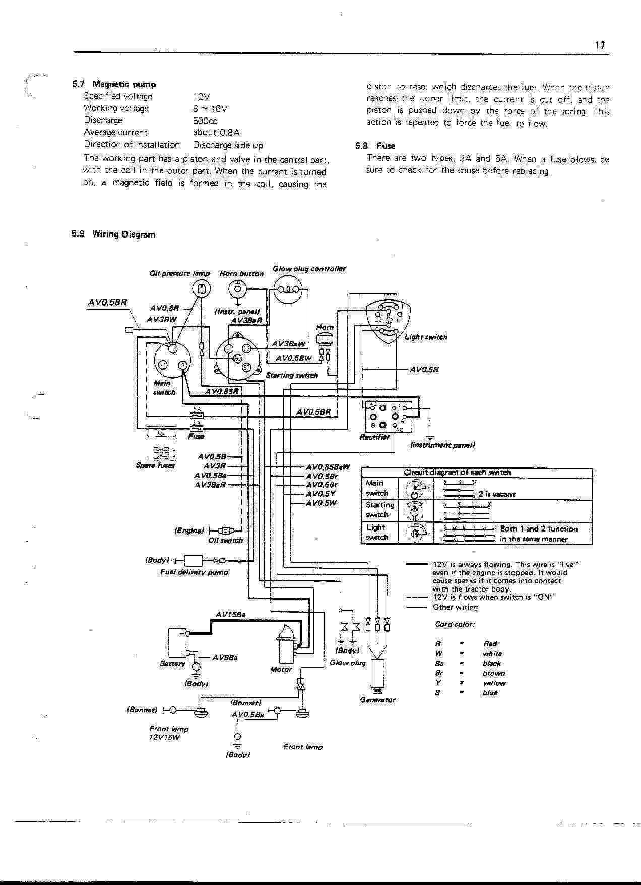 kubota wiring diagram duncan designed hb 102 pdf manual books wire simple diagrams toyota electrical tractor