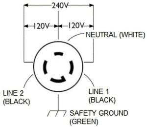 L14 30 Plug Wiring Diagram | Free Wiring Diagram