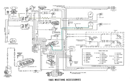 small resolution of lanair waste oil heater wiring diagram 1965 ford mustang wiring diagram 1965 mustang wiring diagram