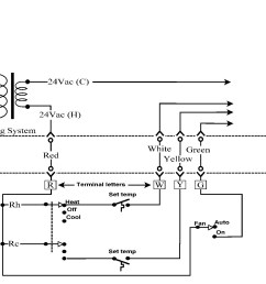 lanair waste oil heater wiring diagram nest thermostat wiring diagram heat pump refrence thermostat signals [ 2000 x 1200 Pixel ]