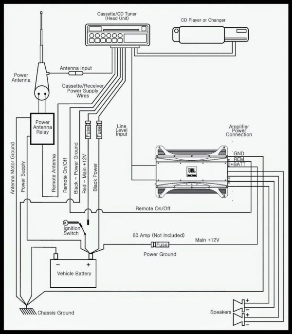 Peachy 25 Led Landscape Lighting Wiring Diagram Pictures And Ideas On Pro Wiring Digital Resources Nekoutcompassionincorg