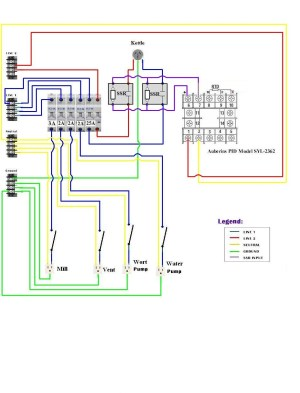 Lead Lag Pump Control Wiring Diagram | Free Wiring Diagram
