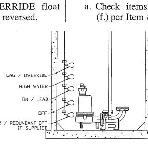 Lead Lag Pump Control Wiring Diagram   Free Wiring Diagram
