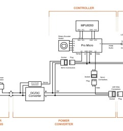 lead lag pump control wiring diagram wiring diagram controller list anything wiring diagrams u2022 rh [ 2365 x 1352 Pixel ]