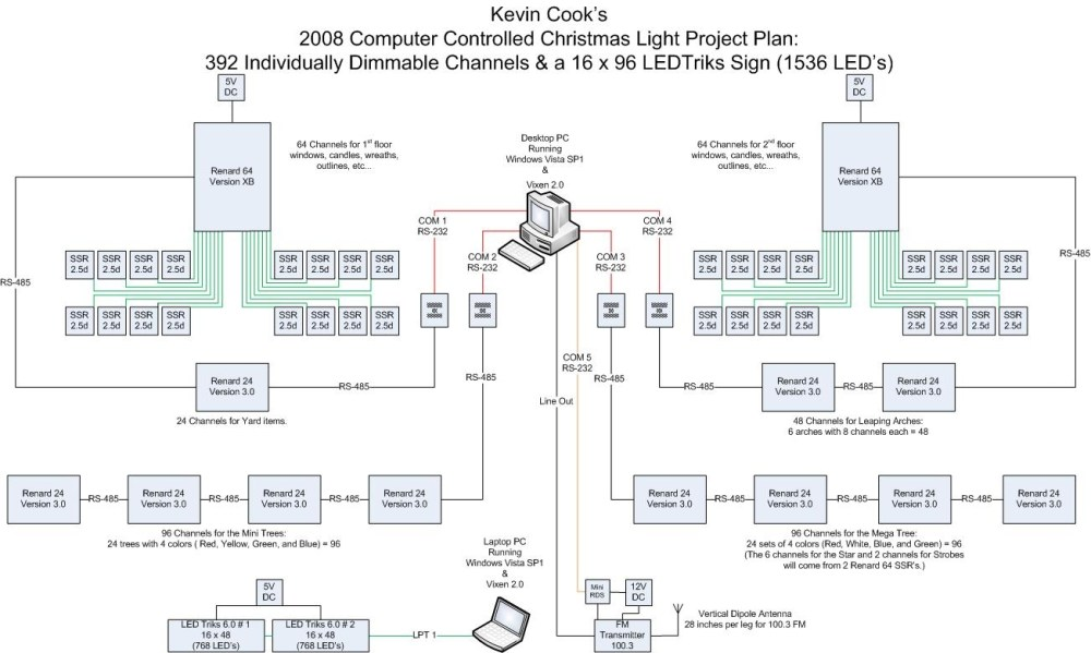 medium resolution of christmas tree light wiring diagrams test wiring diagram show net christmas tree lights wiring diagram