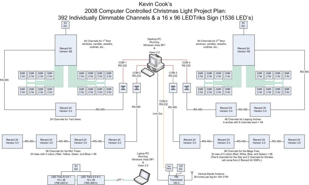 medium resolution of diagram led christmas tree lights furthermore christmas string lightwiring diagram led christmas tree lights 1